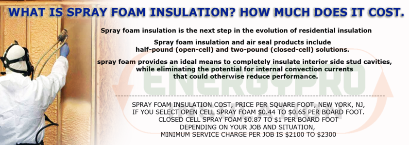 What is spray foam insulation? How much does it cost